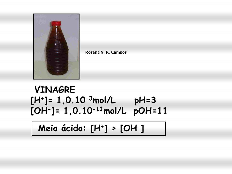 Meio ácido: [H+] > [OH-]